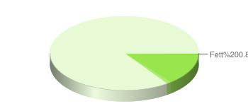 Frischkäse 0,8%